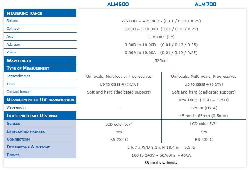 ALM-500-700-Specs