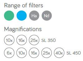 Range of Filters