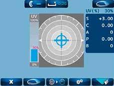 UV Transmission